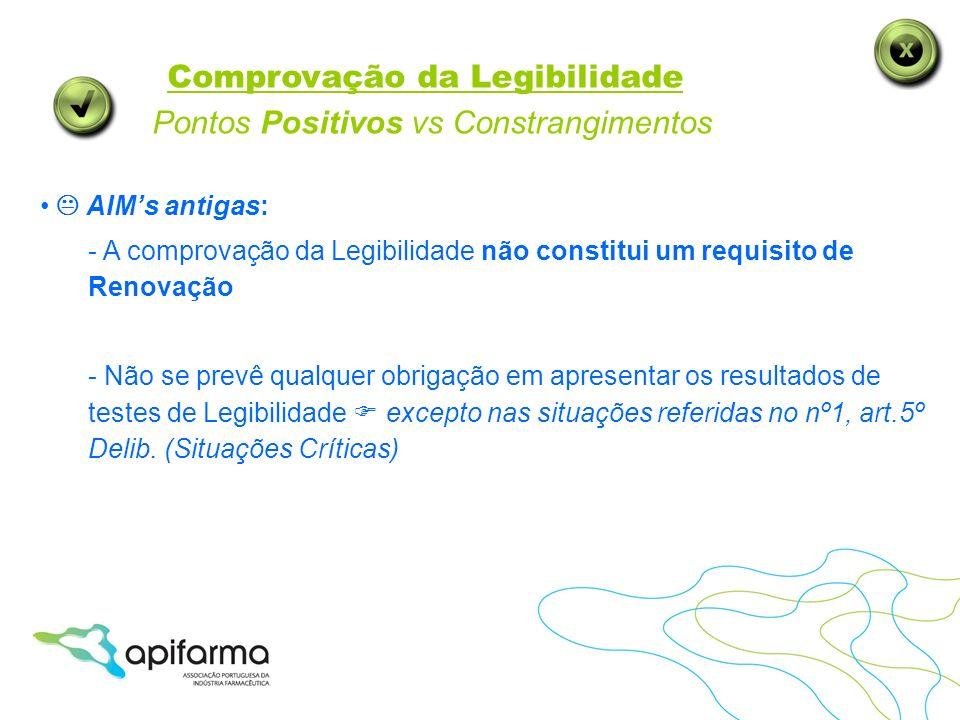 Comprovação da Legibilidade Pontos Positivos vs Constrangimentos