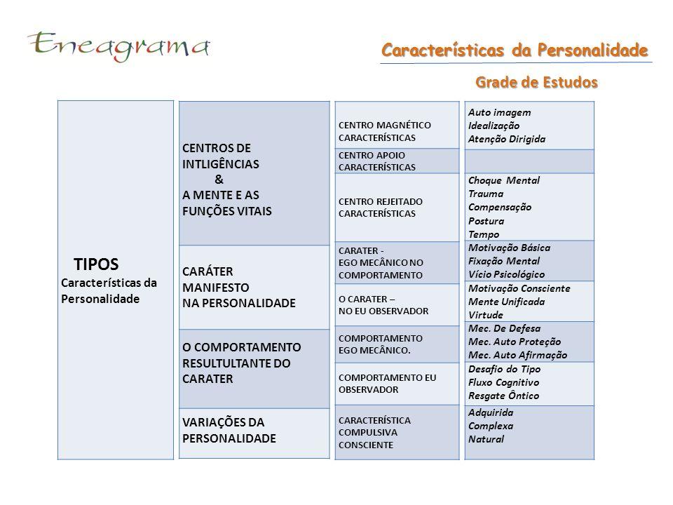 TIPOS Características da Personalidade Grade de Estudos