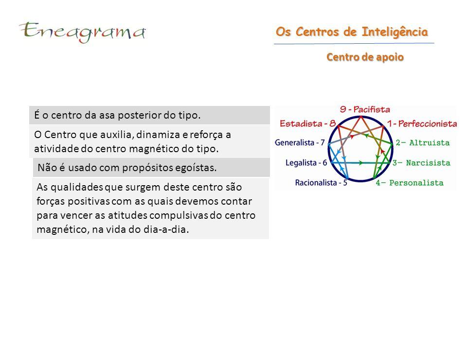 Os Centros de Inteligência