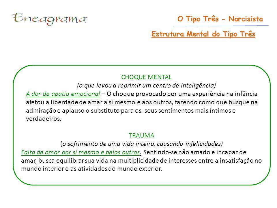 Estrutura Mental do Tipo Três