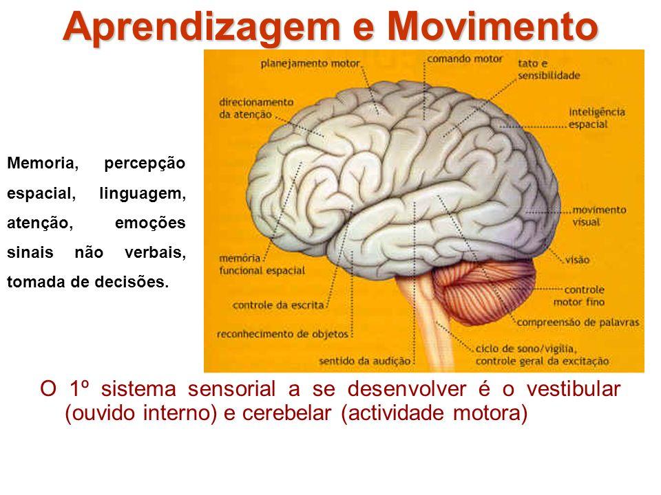Aprendizagem e Movimento