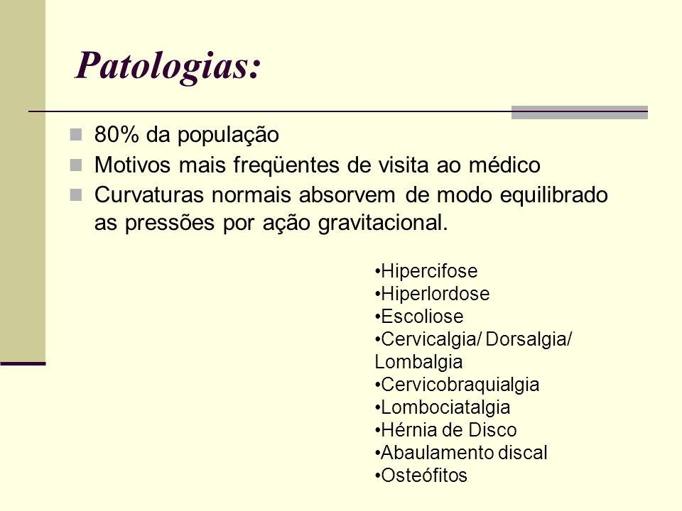 Patologias: 80% da população