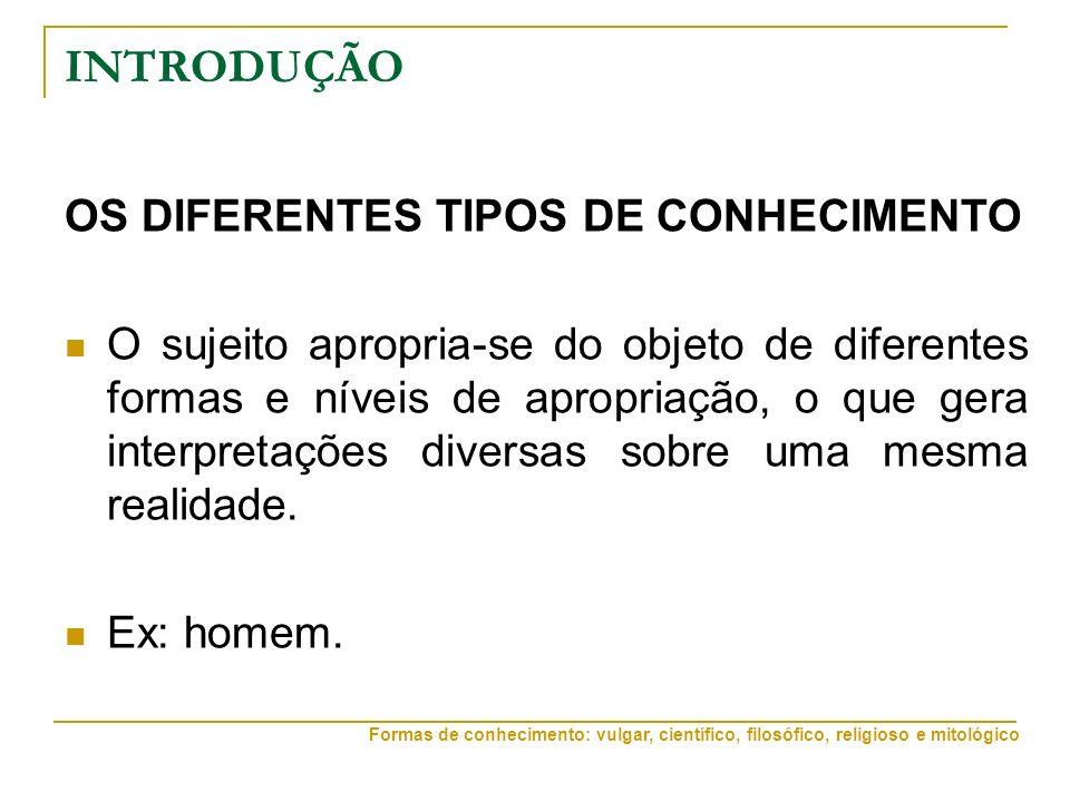 INTRODUÇÃO OS DIFERENTES TIPOS DE CONHECIMENTO