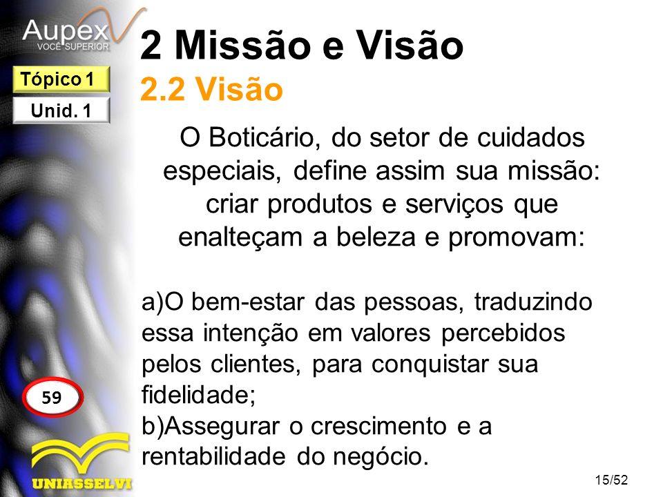 2 Missão e Visão 2.2 Visão Tópico 1. Unid. 1.