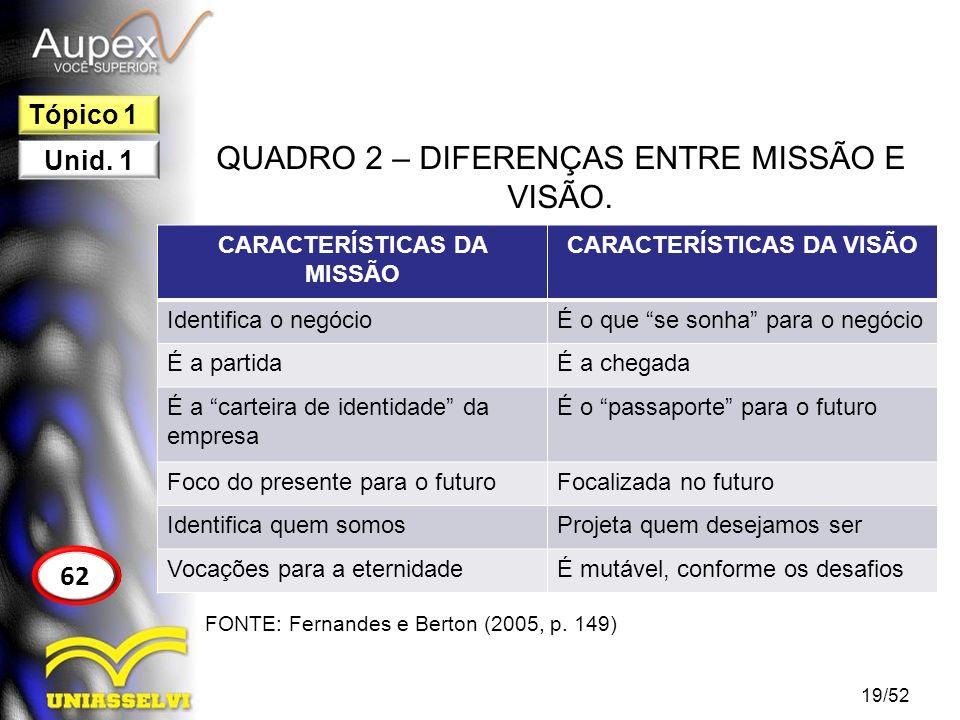 CARACTERÍSTICAS DA MISSÃO CARACTERÍSTICAS DA VISÃO