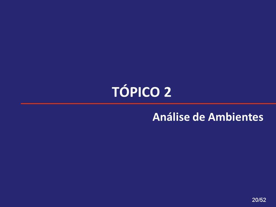 TÓPICO 2 Análise de Ambientes 20/52