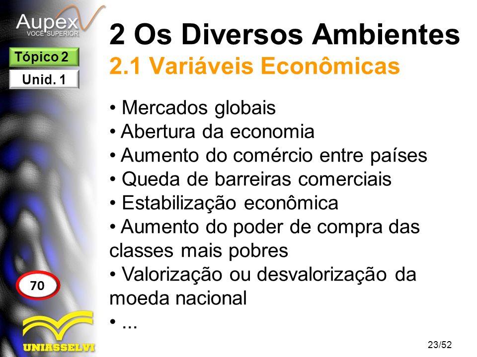 2 Os Diversos Ambientes 2.1 Variáveis Econômicas