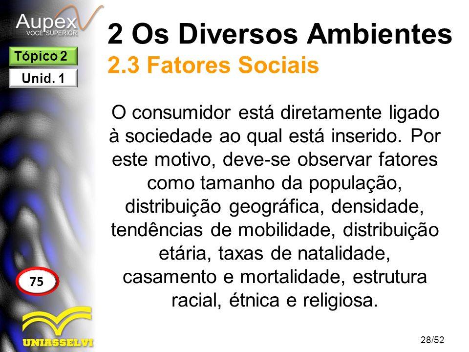 2 Os Diversos Ambientes 2.3 Fatores Sociais