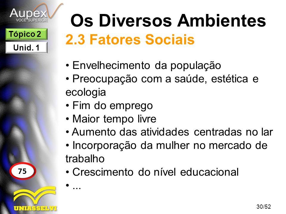 Os Diversos Ambientes 2.3 Fatores Sociais