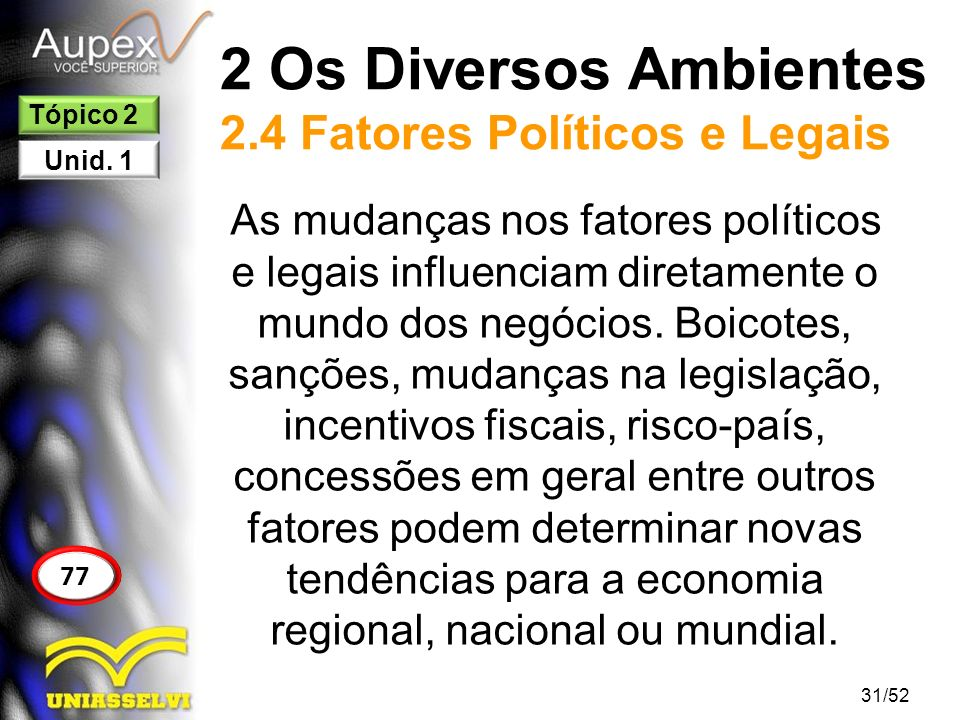 2 Os Diversos Ambientes 2.4 Fatores Políticos e Legais