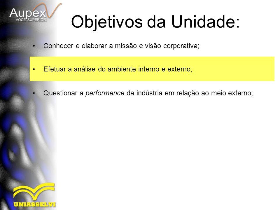 Objetivos da Unidade: Conhecer e elaborar a missão e visão corporativa; Efetuar a análise do ambiente interno e externo;