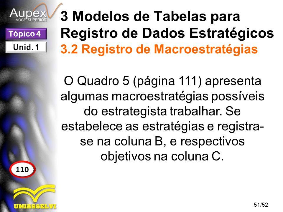 3 Modelos de Tabelas para Registro de Dados Estratégicos 3