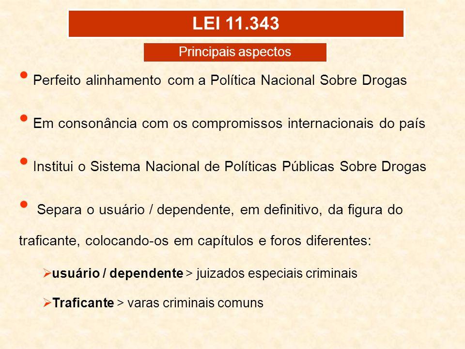 LEI 11.343 Perfeito alinhamento com a Política Nacional Sobre Drogas