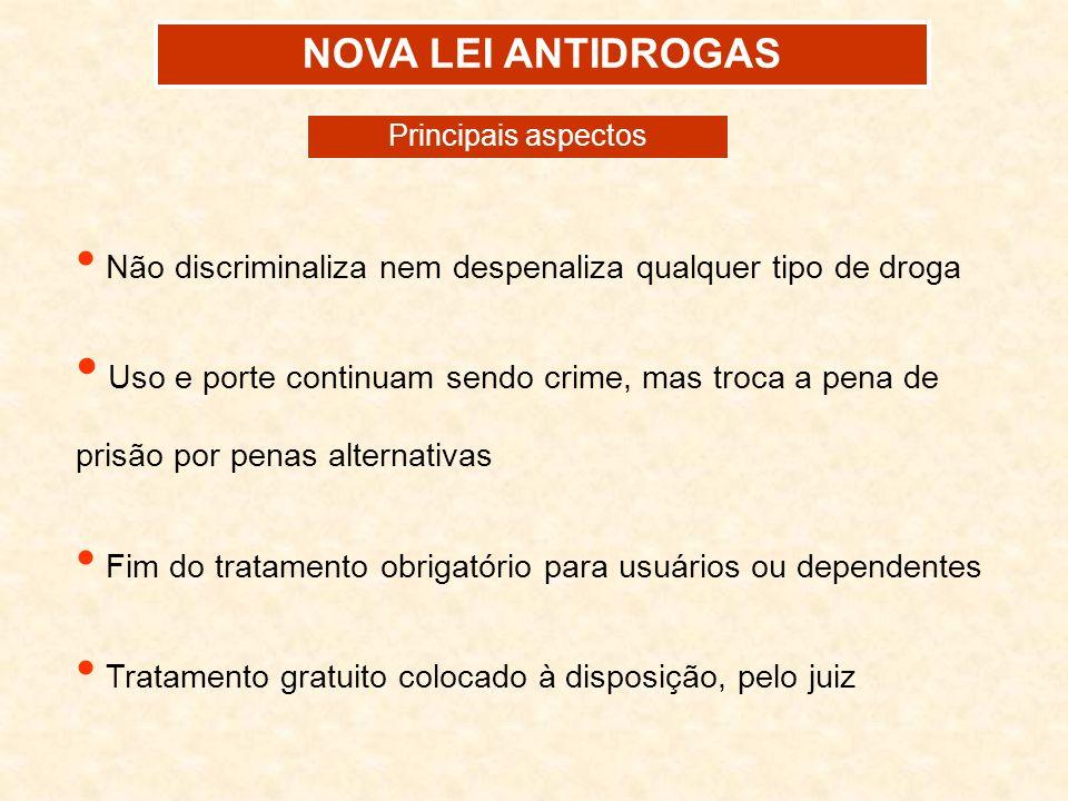 NOVA LEI ANTIDROGAS Principais aspectos. Não discriminaliza nem despenaliza qualquer tipo de droga.