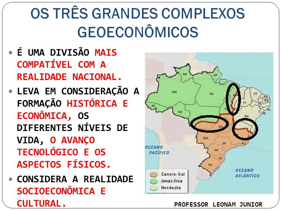 OS TRÊS GRANDES COMPLEXOS GEOECONÔMICOS