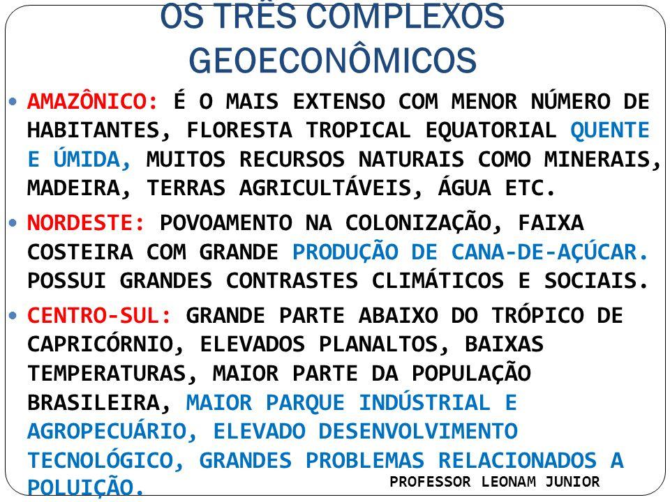 OS TRÊS COMPLEXOS GEOECONÔMICOS