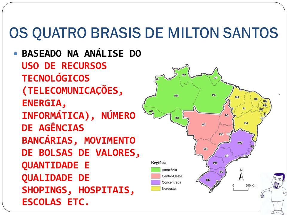 OS QUATRO BRASIS DE MILTON SANTOS