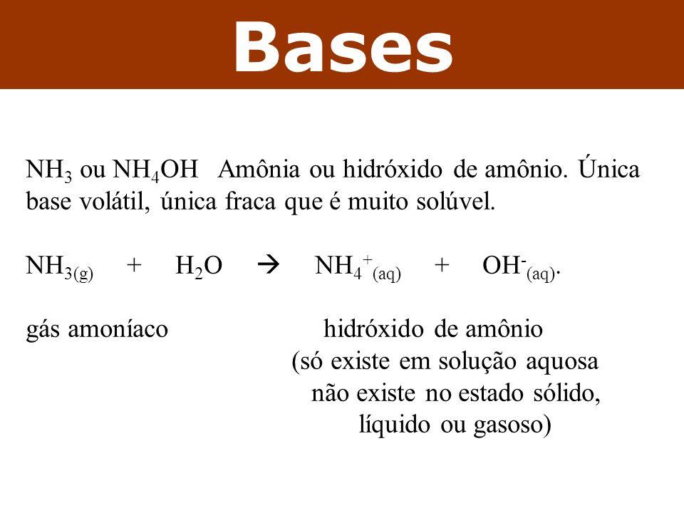 Bases NH3 ou NH4OH Amônia ou hidróxido de amônio. Única base volátil, única fraca que é muito solúvel.
