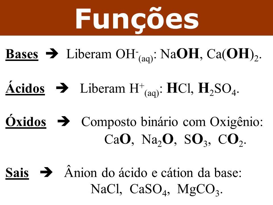 Funções Bases  Liberam OH-(aq): NaOH, Ca(OH)2.