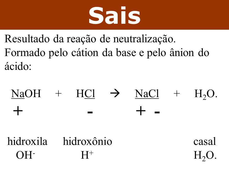 Sais + - + - Resultado da reação de neutralização.
