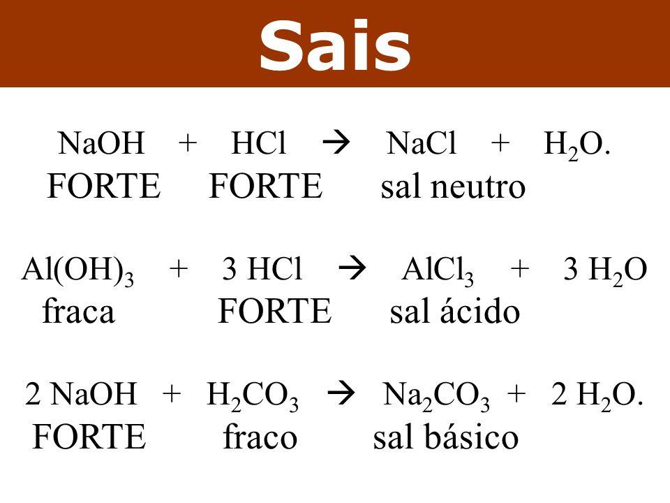 Sais fraca FORTE sal ácido FORTE fraco sal básico