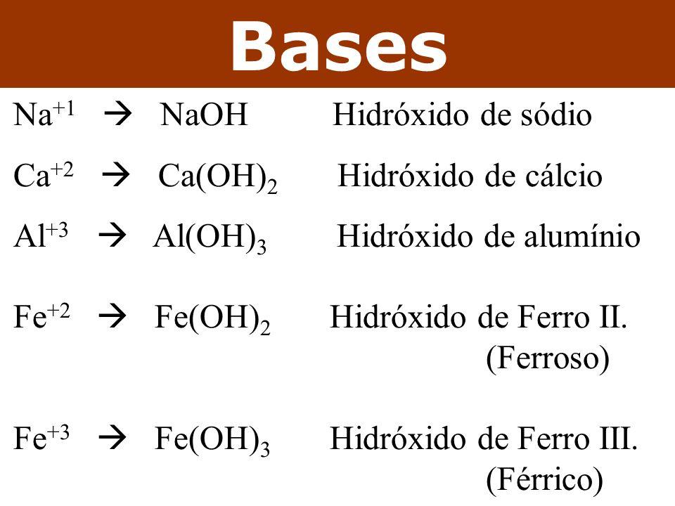 Bases Na+1  NaOH Hidróxido de sódio