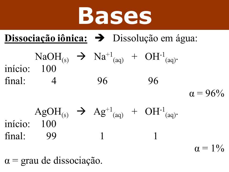 Bases Dissociação iônica:  Dissolução em água: