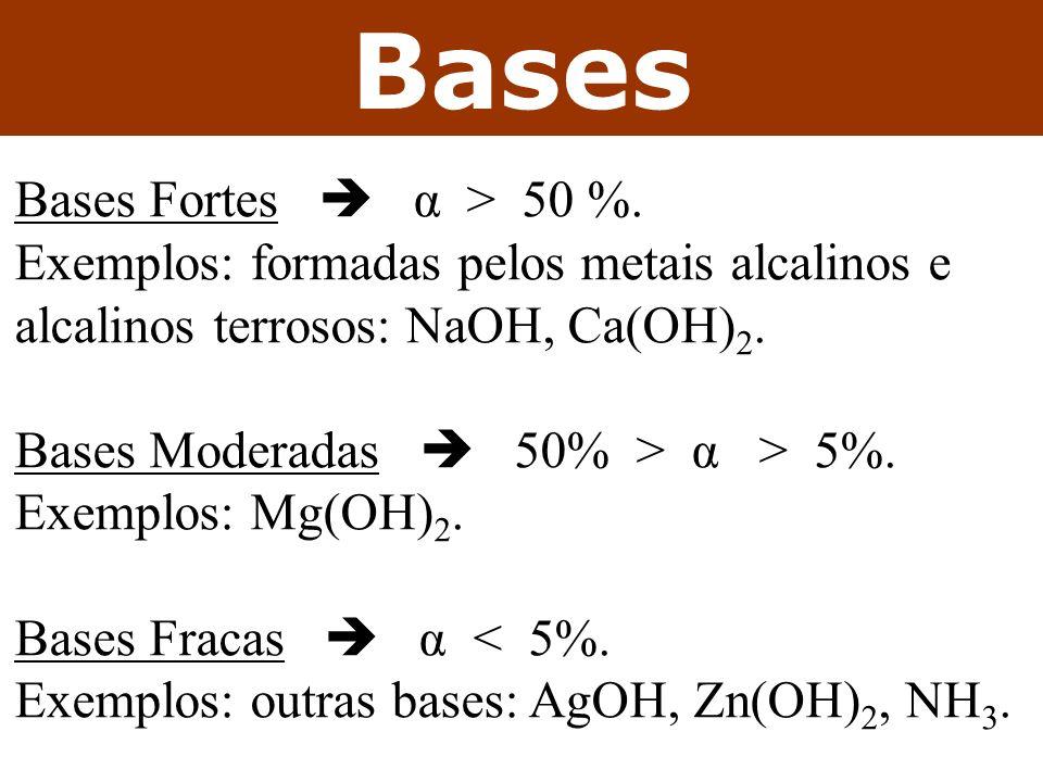 Bases Bases Fortes  α > 50 %.