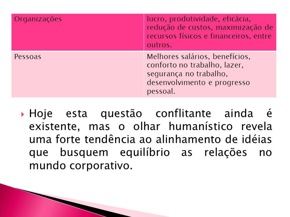 Organizações lucro, produtividade, eficácia, redução de custos, maximização de recursos físicos e financeiros, entre outros.