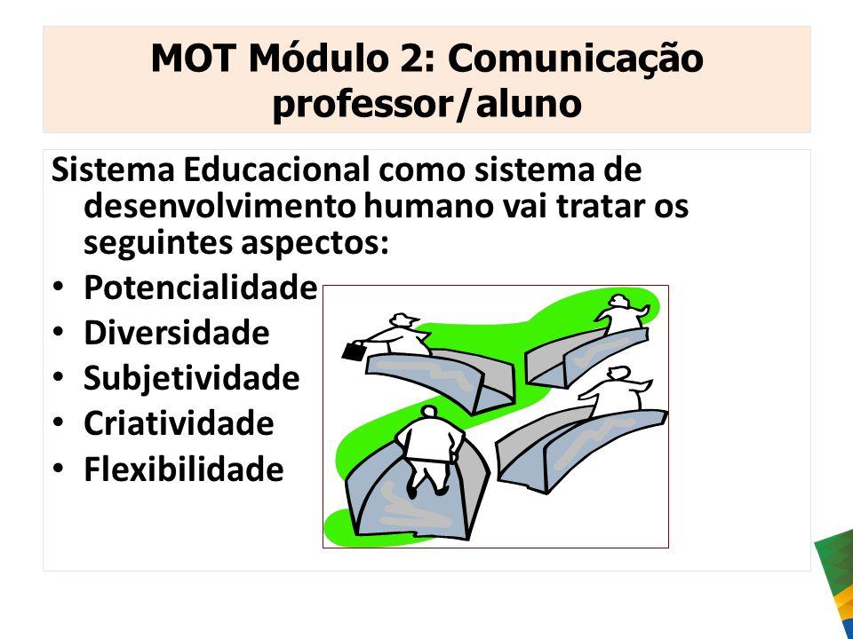 MOT Módulo 2: Comunicação professor/aluno