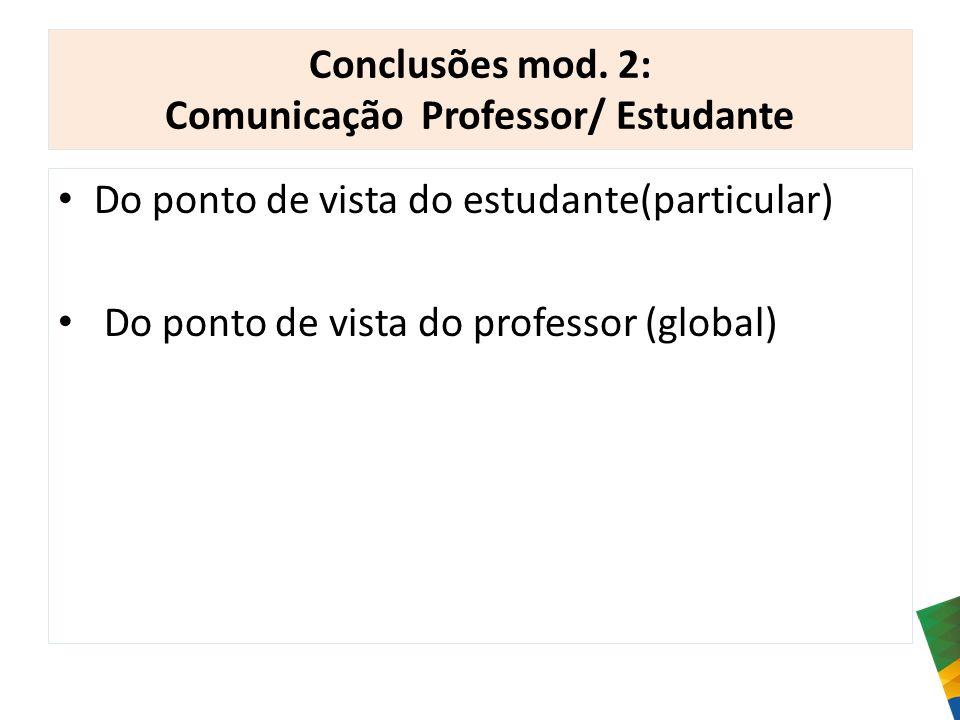 Conclusões mod. 2: Comunicação Professor/ Estudante
