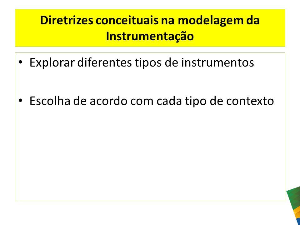 Diretrizes conceituais na modelagem da Instrumentação