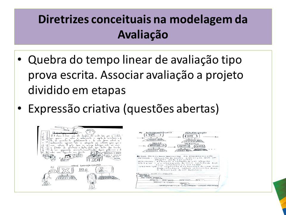 Diretrizes conceituais na modelagem da Avaliação