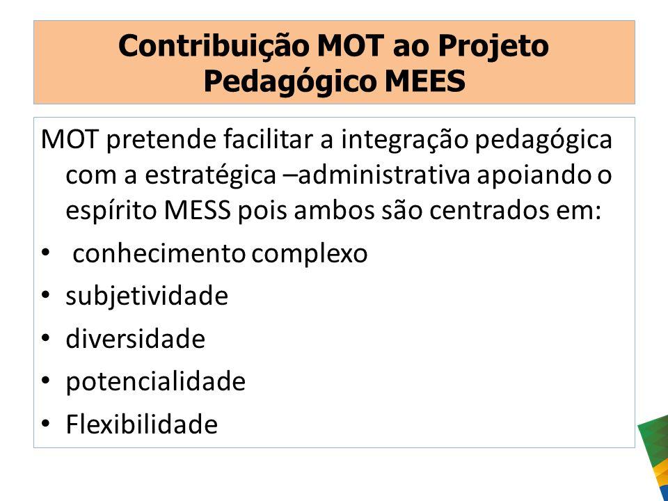 Contribuição MOT ao Projeto Pedagógico MEES