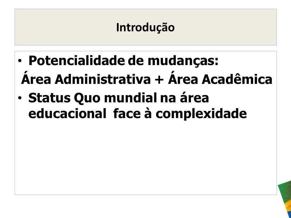 Introdução Potencialidade de mudanças: Área Administrativa + Área Acadêmica.