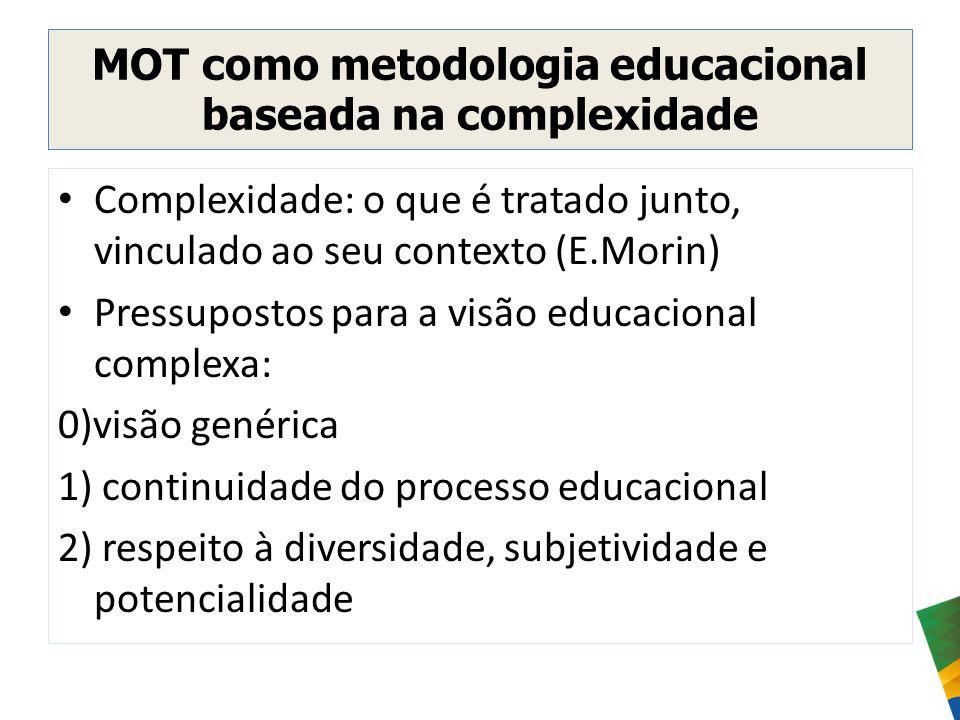 MOT como metodologia educacional baseada na complexidade