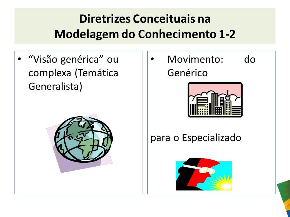 Diretrizes Conceituais na Modelagem do Conhecimento 1-2