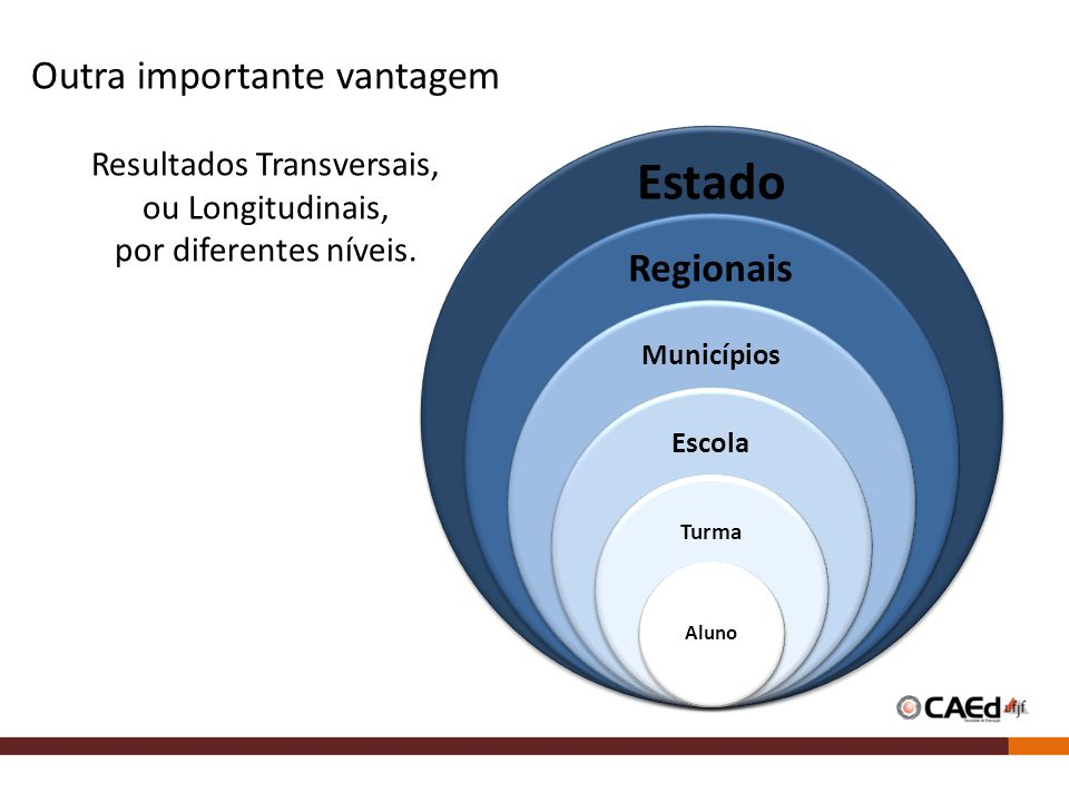 Outra importante vantagem Resultados Transversais, ou Longitudinais, por diferentes níveis.