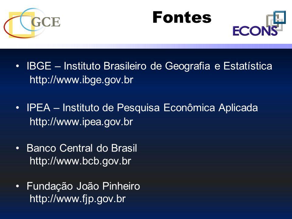 Fontes IBGE – Instituto Brasileiro de Geografia e Estatística