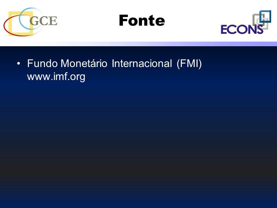 Fonte Fundo Monetário Internacional (FMI) www.imf.org