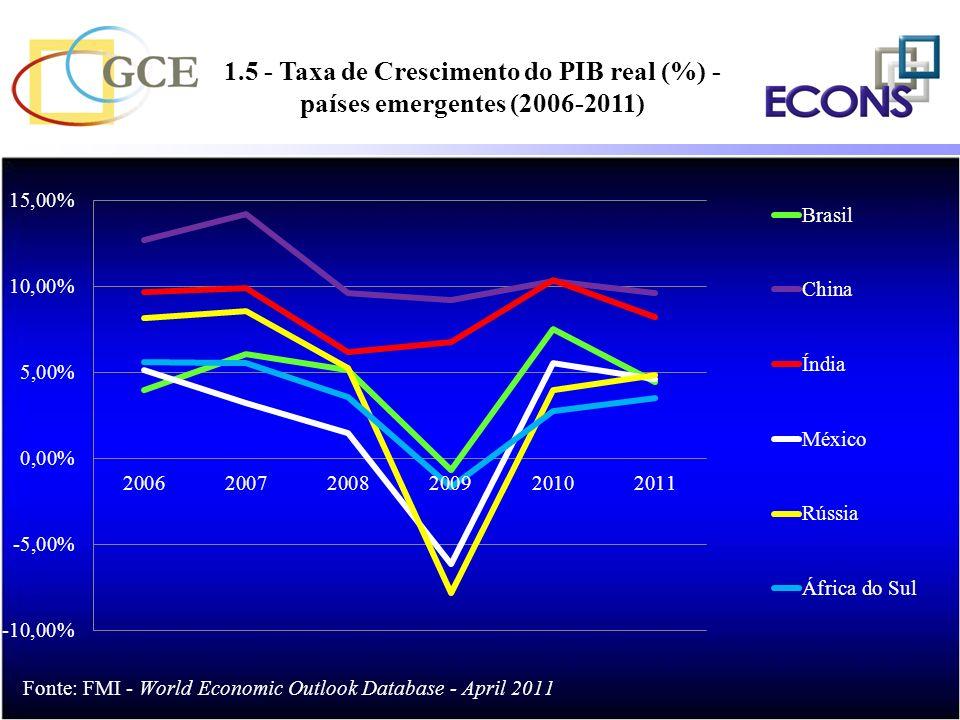 1.5 - Taxa de Crescimento do PIB real (%) - países emergentes (2006-2011)