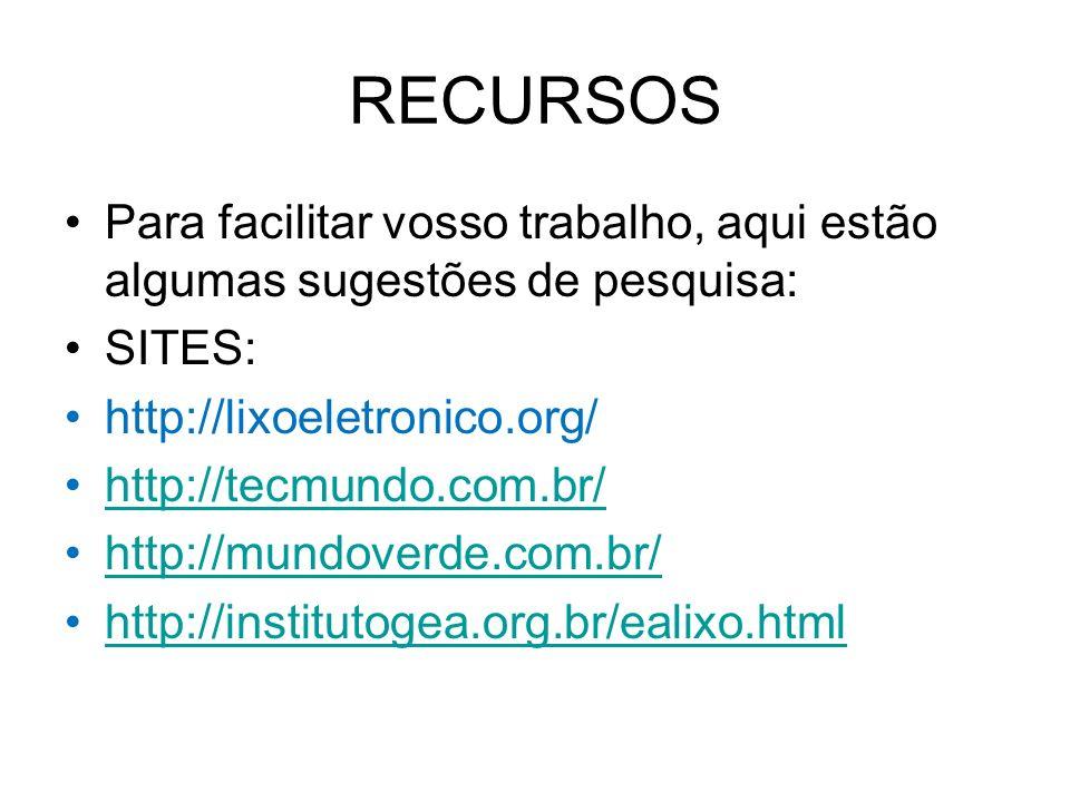 RECURSOS Para facilitar vosso trabalho, aqui estão algumas sugestões de pesquisa: SITES: http://lixoeletronico.org/