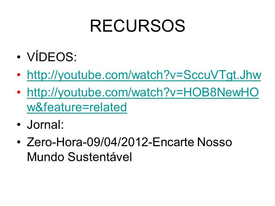 RECURSOS VÍDEOS: http://youtube.com/watch v=SccuVTgt.Jhw