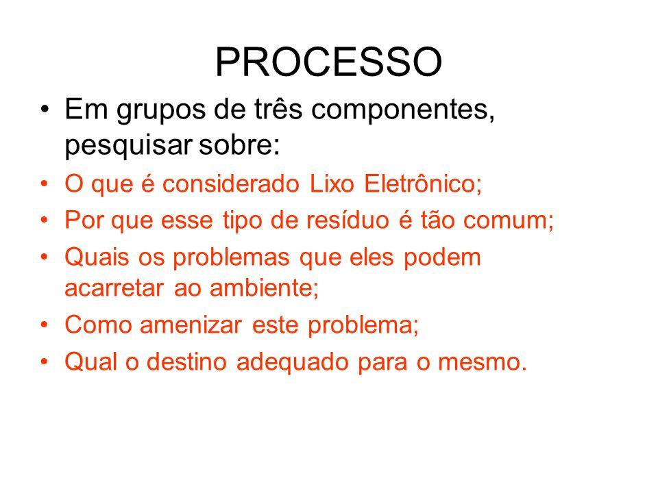 PROCESSO Em grupos de três componentes, pesquisar sobre: