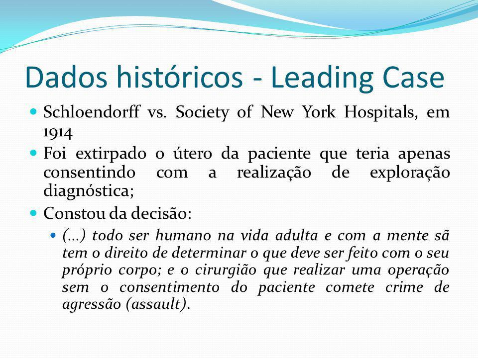 Dados históricos - Leading Case
