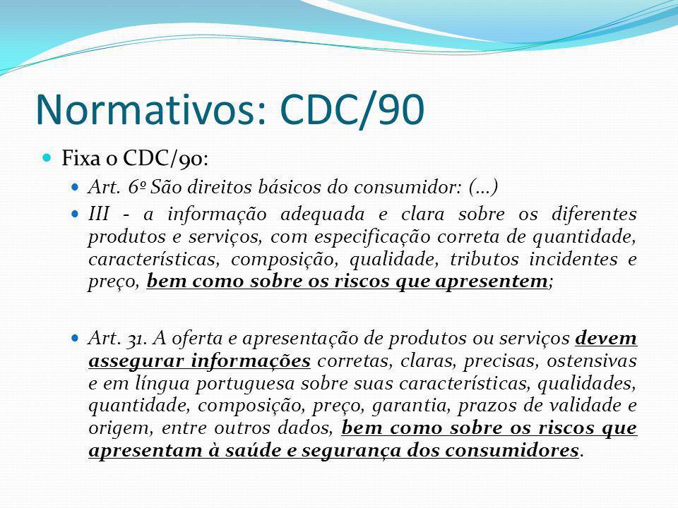 Normativos: CDC/90 Fixa o CDC/90: