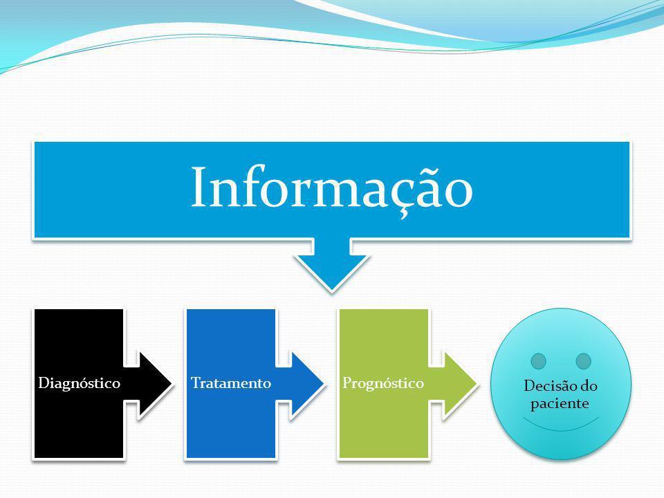 Informação Diagnóstico Tratamento Prognóstico Decisão do paciente