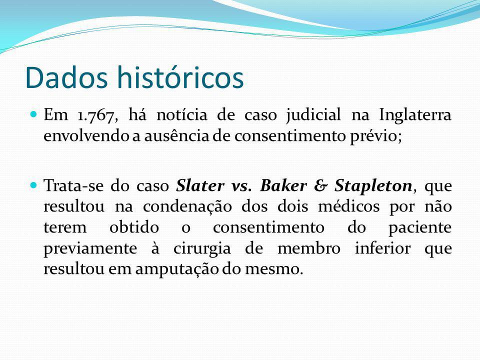 Dados históricos Em 1.767, há notícia de caso judicial na Inglaterra envolvendo a ausência de consentimento prévio;