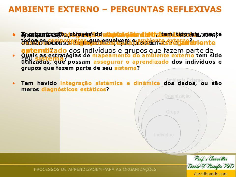 AMBIENTE EXTERNO – PERGUNTAS REFLEXIVAS