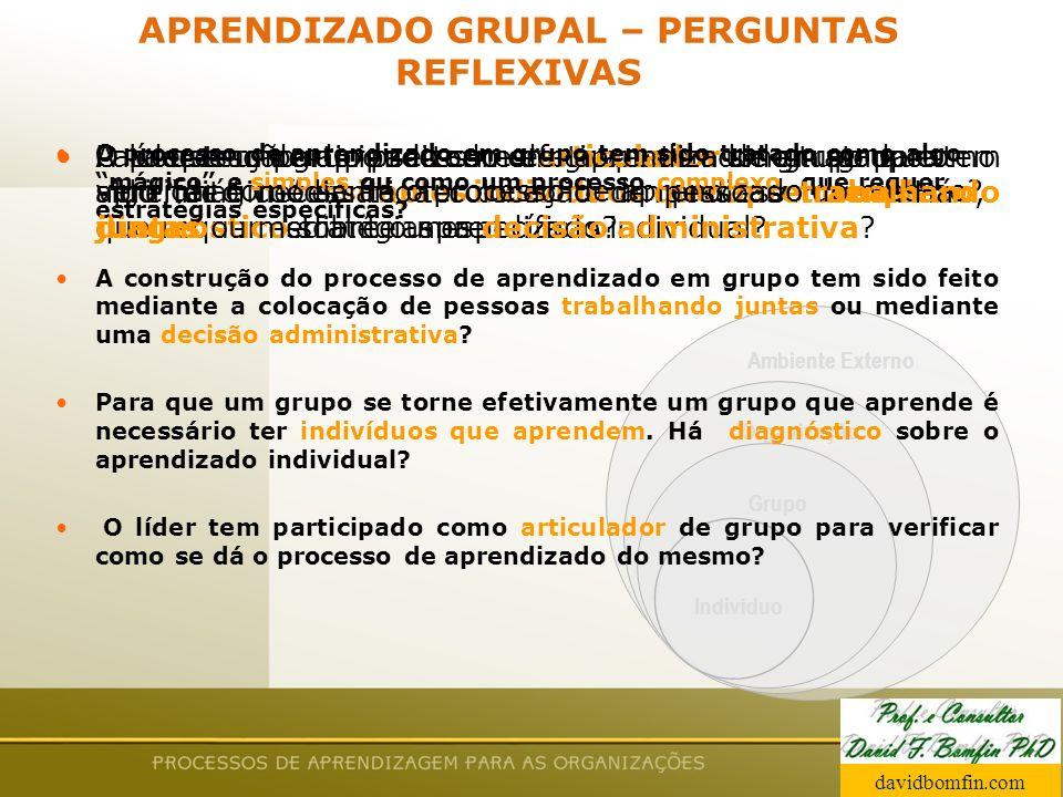 APRENDIZADO GRUPAL – PERGUNTAS REFLEXIVAS